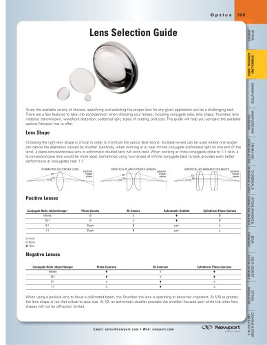 Spherical and aspherical lenses