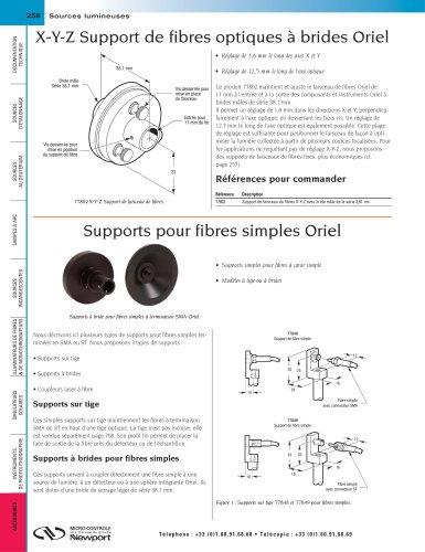 X-Y-Z Support de fibres optiques à brides Oriel