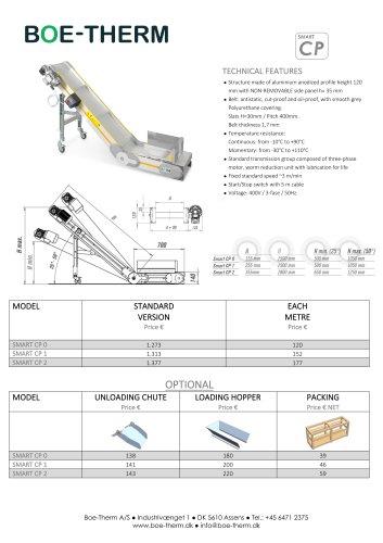 Angled conveyors