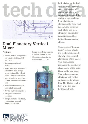 Vertical Batch Mixers