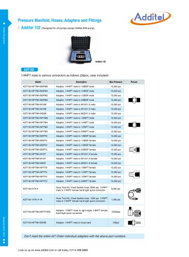 Additel 102 Adapter Kits