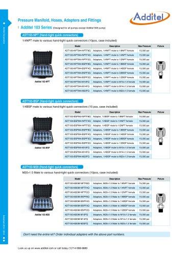 Additel 103 Hand-tight Adapter Kits