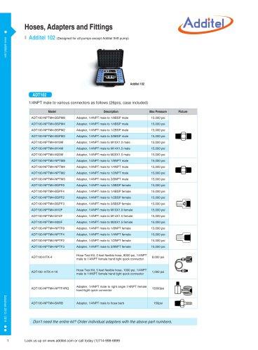 Additel 104 Pressure Hoses, Adapters and Fittings