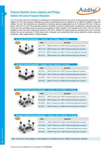 Additel 12x Pressure Manifolds