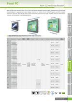 Panel PC Industriel - 6