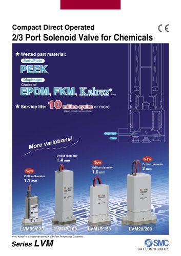 LVM series