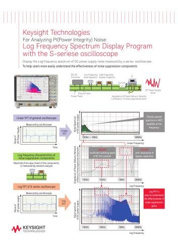 Log frequency spectrum display program