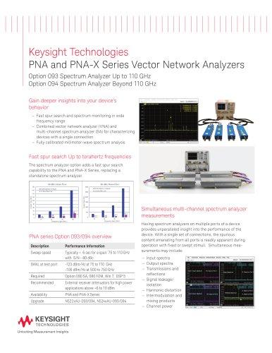 PNA and PNA-X Series Vector Network Analyzers