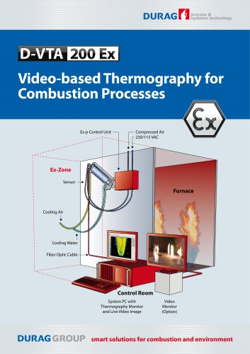 DURAG process & systems techology D-VTA 200 Ex for Combustion Processes