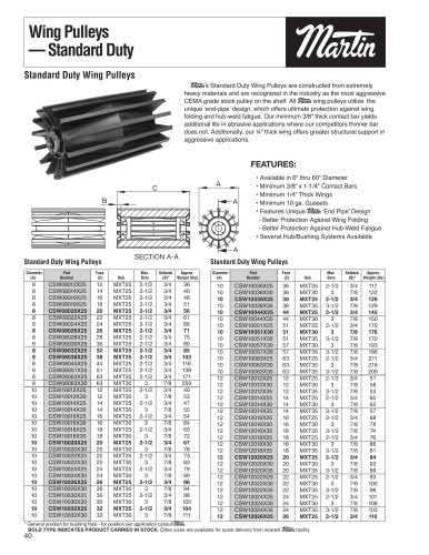 Conveyor Pulleys - Wing Pulleys