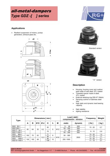 all-metal-dampers compression-tension elements type GDZ-1
