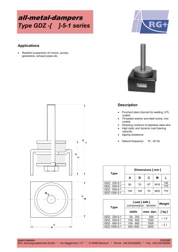 all-metal-dampers compression-tension elements type GDZ-5