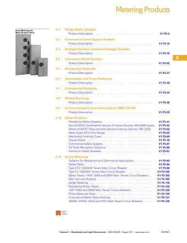 Metering Products